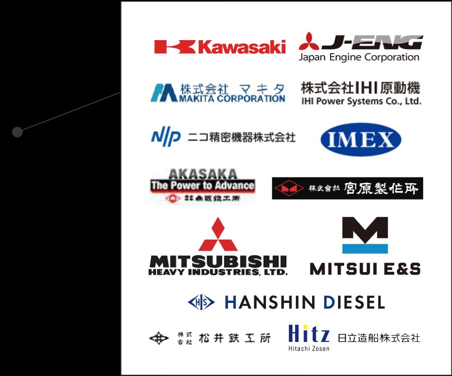 日本国内の取引先
